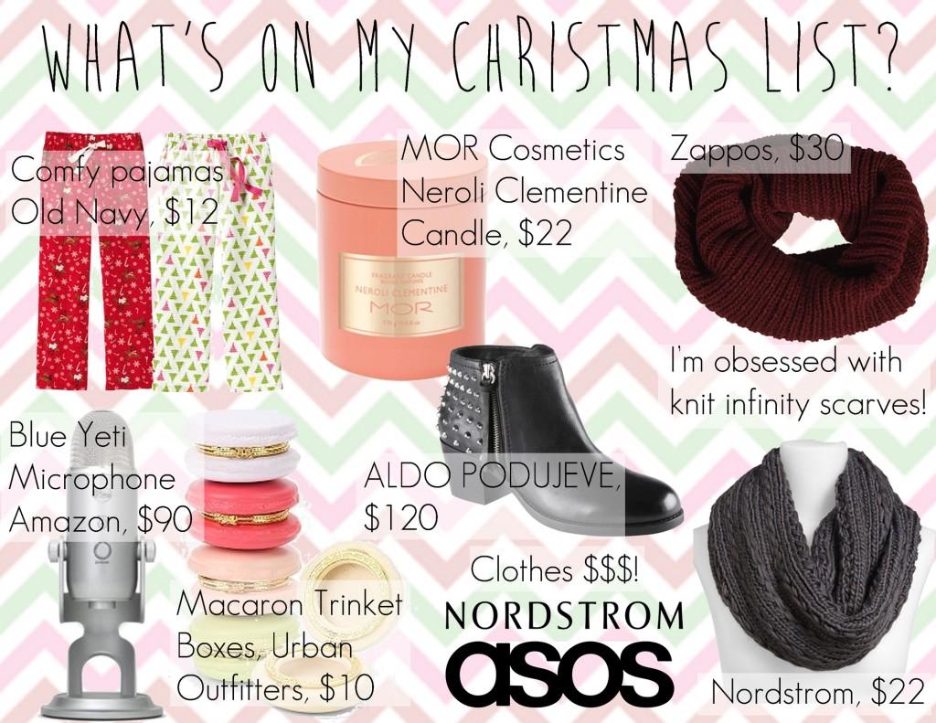 Wishlist Wednesday What S On My Christmas List
