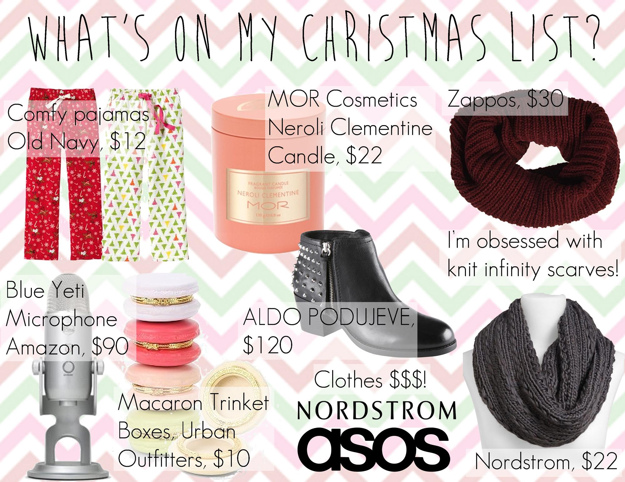 Wishlist Wednesday: What's on my Christmas List?
